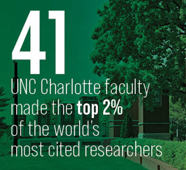 Top researchers reside at UNC Charlotte